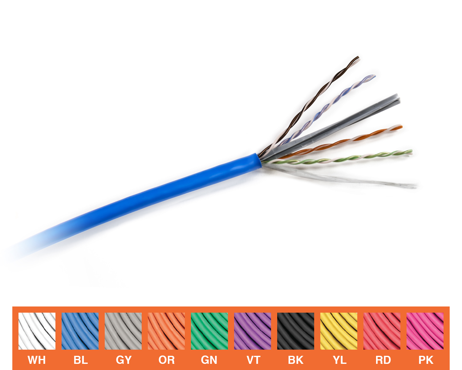 CAT5 PLENUM BLUE