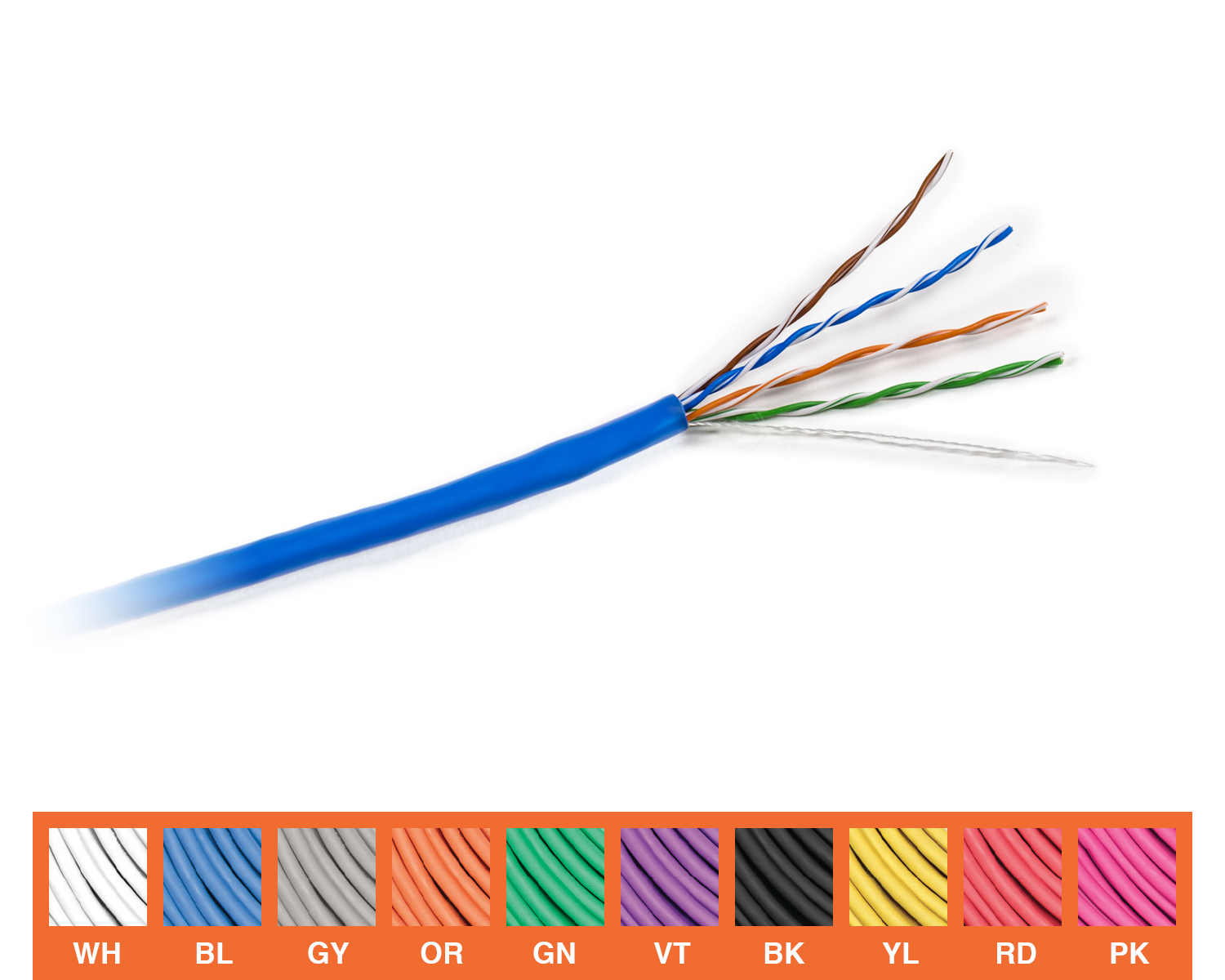 UTP4-C5E-SOLID-CMR-YL-305 CAT5 YELLOW